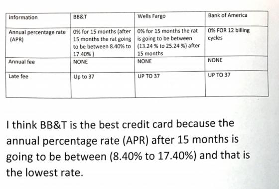 basmas-credit